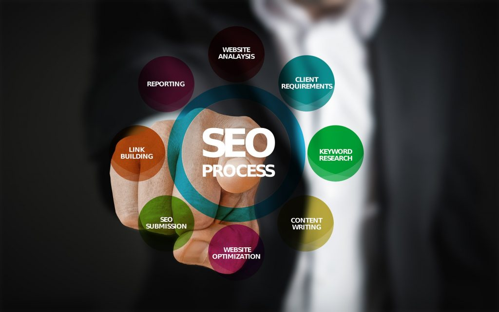 los angeles seo service